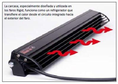 "SR-SERIES 20´´- 1 FILA de LED 20"" (50cm)"
