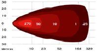 """E-SERIES 6´´ - 2 FILAS de LED 6"""" (15cm)"""