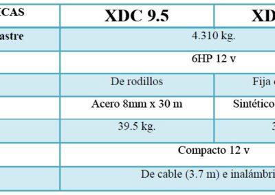9.5 XDC  12v