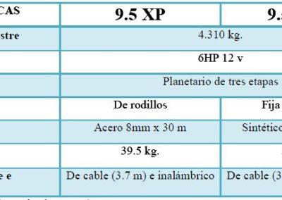 9.5 XP  12V