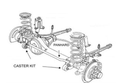 casquillos-para-panhard-delantera-trasera-gr-y60-61-28.4
