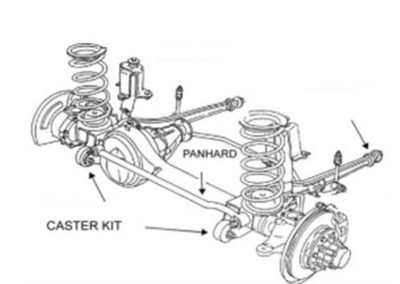 caster-kit-excentrico-4-piezas.5